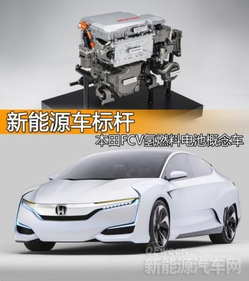 特斯拉/丰田/通用等车企布局美国新能源车市场
