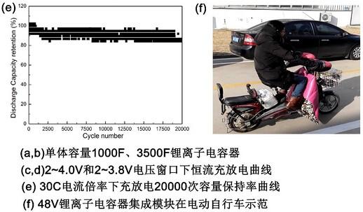 青岛石墨烯基锂离子电容器成功用于电动自行车