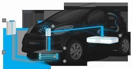 中兴无线充电助力新能源汽车:充电不用愁