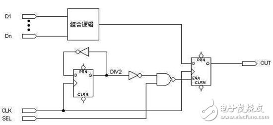 静态ram基本单元电路