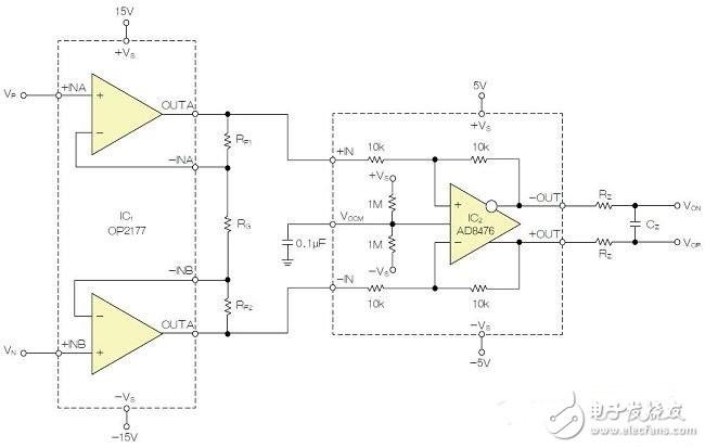 低功耗全差分仪表放大器   双线远程传感器前置放大器   本设计实例实现了一种远程传感器前置放大器(如用于压电式传感器),其可通过单个导线对或同轴电缆传输信号和电能。AD822ARZ是一个真正的单电源供电运算放大器,其具有轨到轨输出、极低的输入电流和低频噪声,适合与高阻抗信号源同时工作。AD822具有5V的单电源供电能力,这使其成为本设计实例的佳选。
