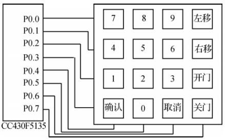 4乘4矩阵键盘硬件电路