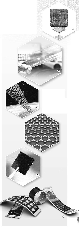 图④:石墨烯原子结构图