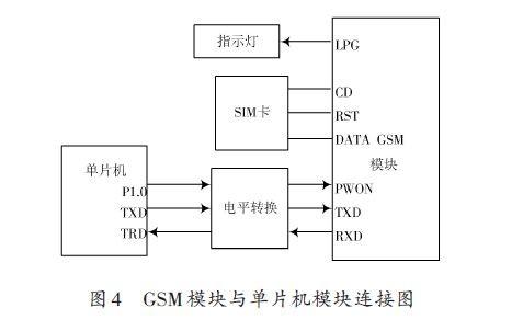 全自动电饭锅远程智能控制系统设计
