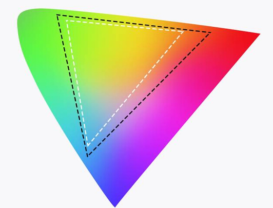 """量子点电视热炒是""""噱头""""还是真有""""料""""?"""