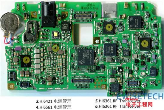 光感应器,指纹感应器,加速感应器,陀螺仪和指南针等感应装置,比如一