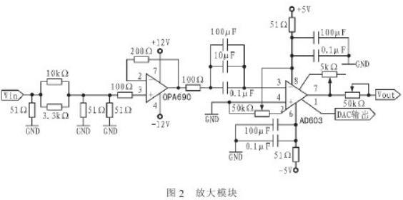 基于单片机和FPGA设计的程控滤波器
