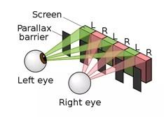 懂裸眼3D技术到底是什么?看看就知道