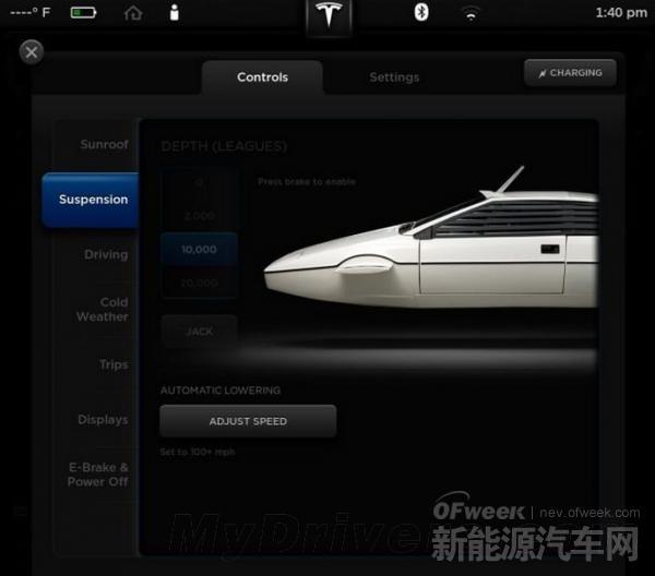 特斯拉马斯克要做潜水电动汽车?