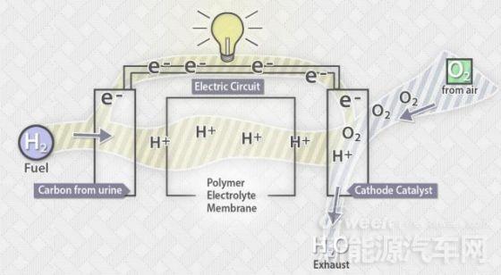 我国固体氧化物燃料电池技术研发取得新突破