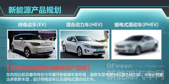 东风悦达起亚将推多款新能源汽车
