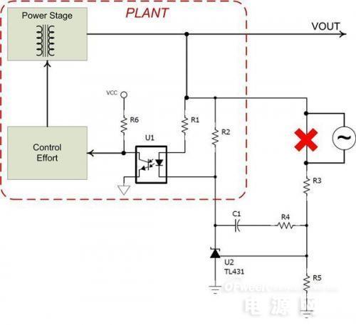 如何在隔离式电源中测量频率响应