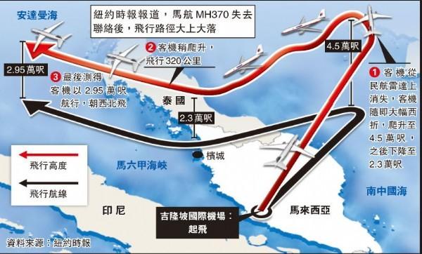 马航MH370空难一周年:锂离子电池未安检