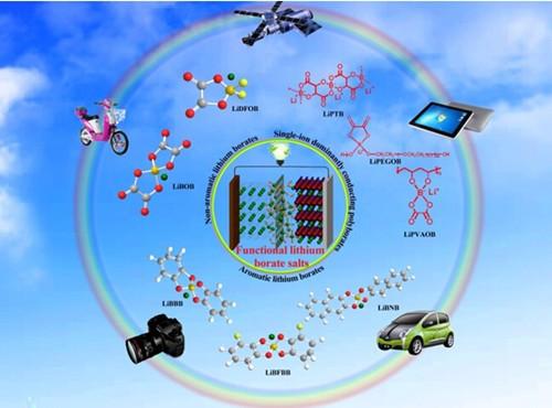 单离子导体聚合硼酸盐电解质研究取得进展 性能优越