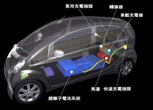 锂电池价格未来将下降:混动车可强势直面传统汽车