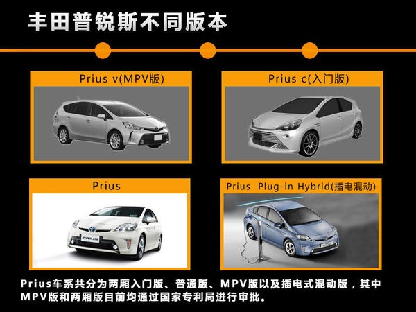 丰田普锐斯MPV版将引入 或采用国产动力
