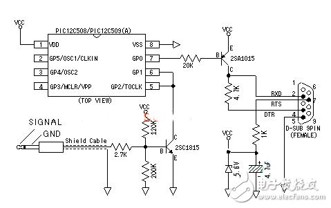 常见串口接口电路设计集锦top6