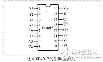基于555定时器构成的多谐振荡器应用电路设计