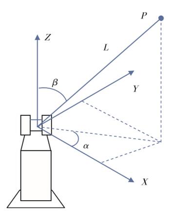 激光跟踪仪应用于复合材料零件检测