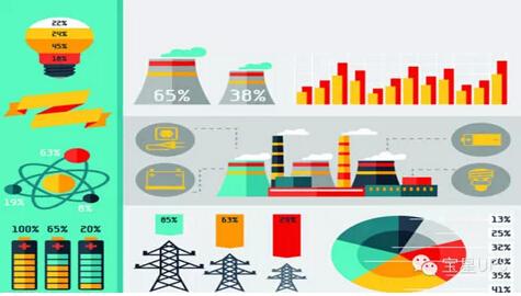 电力系统对UPS的技术要求