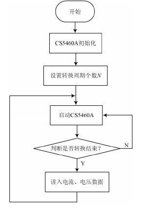 wifi电路框图