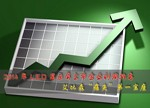 2014年LED显示屏上市企业利润排名:利亚德夺得第一