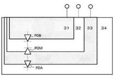 佳能公布新型图像传感器专利