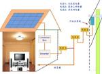 【珍藏版】中国分布式光伏发电55问答
