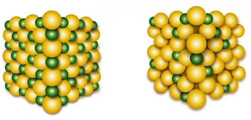 高能密度锂存储材料问世 锂离子电池扩容实现