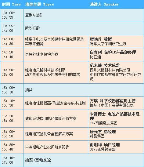 OFweek2015中国锂电产业技术研讨会今日将于深圳召开