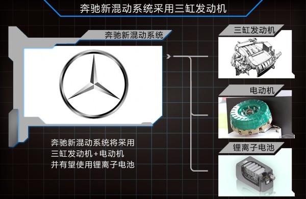 奔驰将收购两电池制造商 加速扩产锂电池