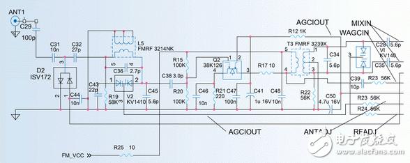图2是汽车收音机TDA7513的FM收音机部分射频前端电原理图。C31、C32、D2(1SV172)、 C44组成调频波段天线信号调节电路,1SV172是VHF~UHF频段天线信号衰减器,它是电流控制型元件,随着电流的增大其阻抗减小。它受控于后级 FM宽带AGC和窄带AGC合成产生的FMAGC电流,起控点为天线信号电平57dBu。L5、C36、V2(KV1410)、C43、R19、C45组成天线带通滤波器,带宽为12MHz左右。该天线滤波器可以人工用无感调批调节射频线圈L5,也可以通过MCU调节变容