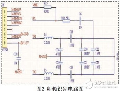 mf rc522芯片利用其先进的调制和解调概念,在13.