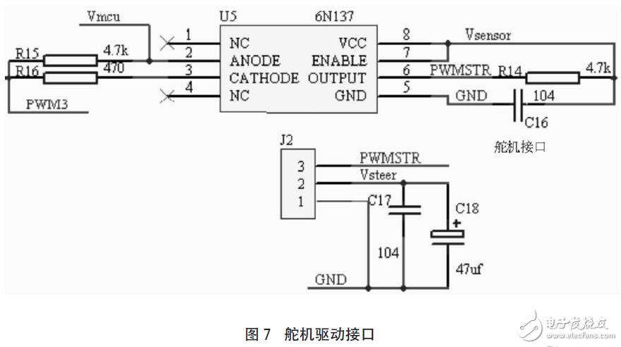 智能汽车控制系统电路设计攻略