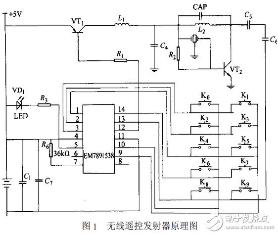 无线遥控信号接收模块由超再生检波、放大、整形电路组成。由遥控器发射出的载波高频信号,经接收模块的电容和电感,由三极管等组成的接收电路感应而来的信号放大检波,送进三极管放大电路进行电压放大,再送入集成运算放大器进行放大整形,将遥控器载波信号内的调制信号完全复原后送入单片机的输入引脚后进行数据译码,图为无线遥控信号接收模块。   无线遥控信号译码处理系统的研究与设计