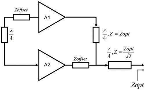 如何提升射频功率放大器的效率