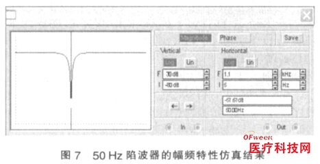 便携式心电检测放大电路设计