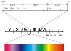 【技术指导】购买激光设备时,选择光纤激光器还是CO2激光器?