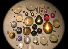 宝石鉴别和评价:细述宝石光学性质