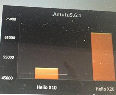 联发科MT6797 Helio X20曝光:首款10核心CPU究竟有多强?