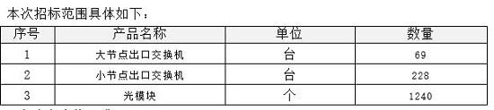 中国电信启动2015年悦me CDN设备集采