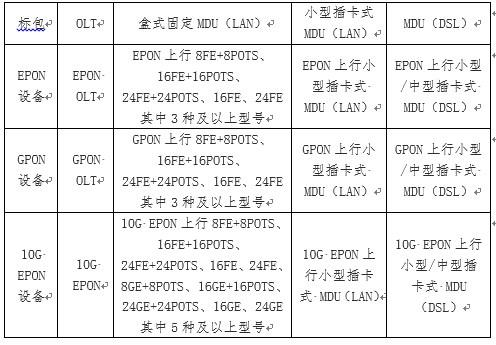 中国电信2015年PON设备集采资格预审公告发布