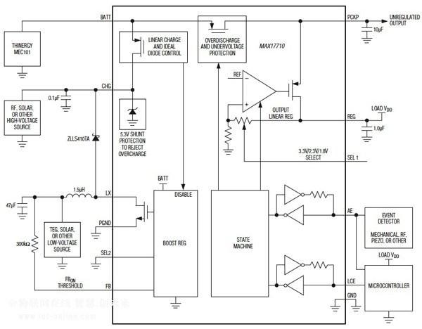 保护万博app在线下载万博体育app下载网站:大厦电压监控到能量采集设计