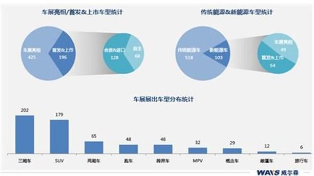 2015年上海车展后 新能源车动向分析