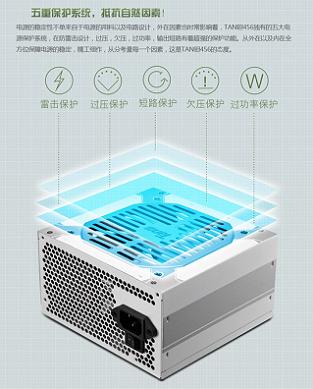 ICE电源功效升级 护航主流游戏PC