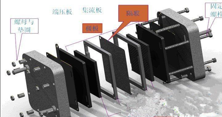 储能系统(ESS):锂电池新蓝海市场