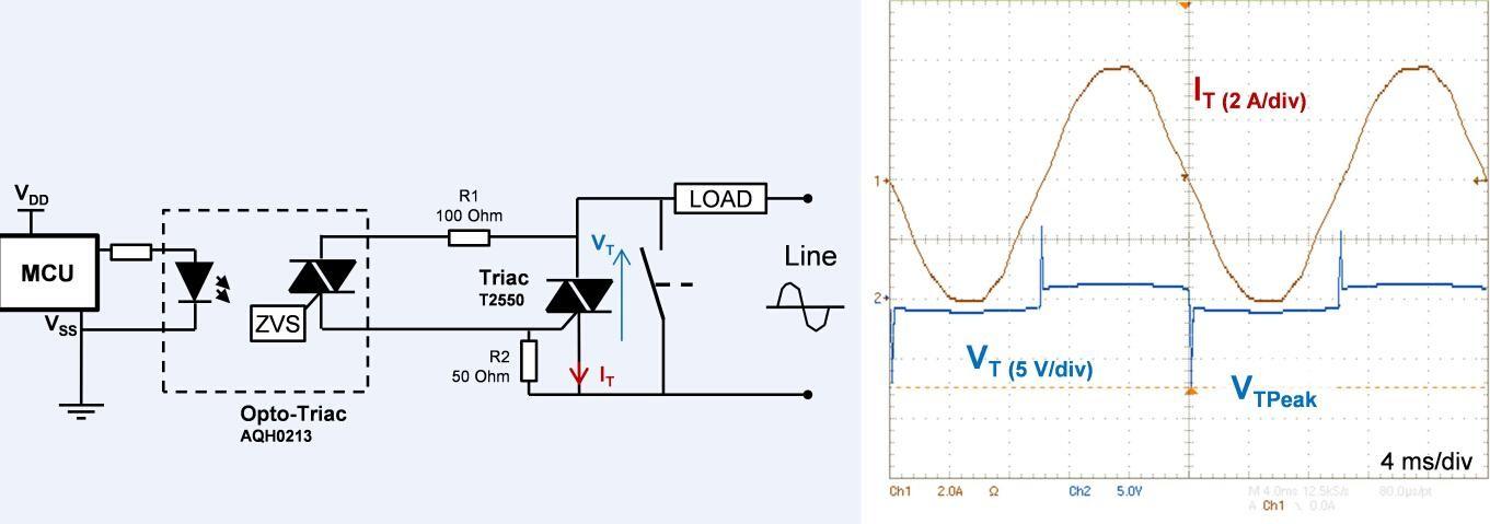 图  :左图) 光耦驱动电路,右图)电流过零尖峰电压图片