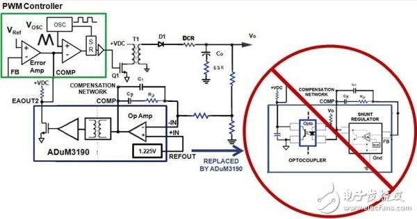 数字隔离误差放大器应用电路详解 —电路图天天读(162)