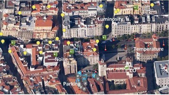盘点那些就在你身边的欧美智慧城市