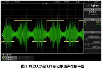 窄带高速PLC技术:助力智能家居设备互联